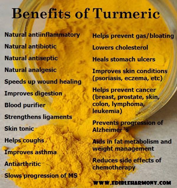 turmeric1 (1)